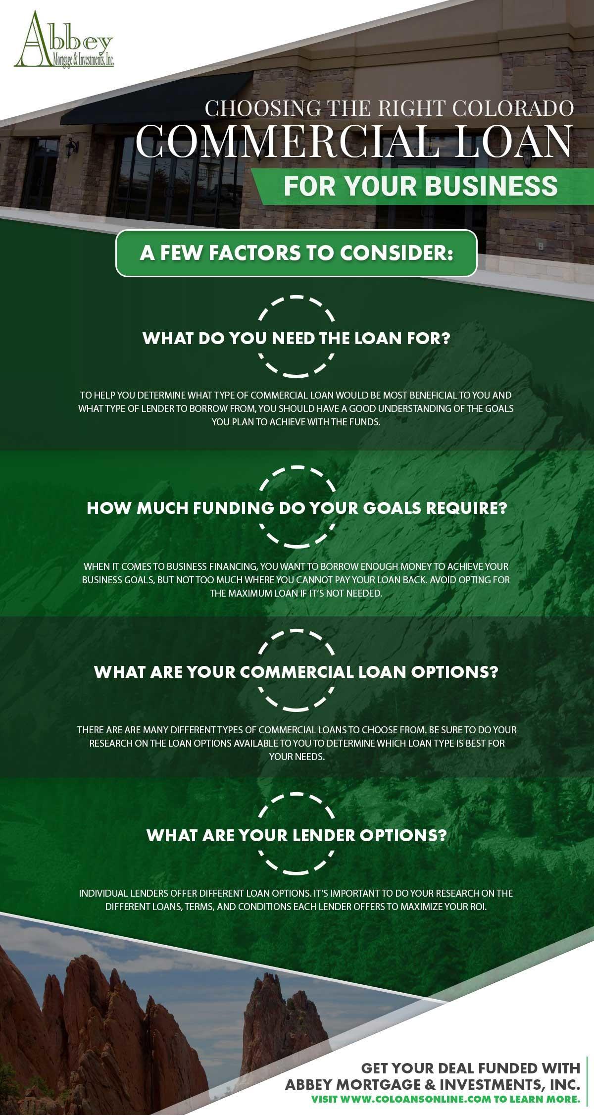 factors commercial loan colorado